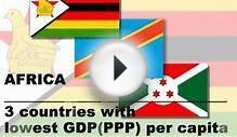 Highest Lowest GDP per capita countries by continent YouTube