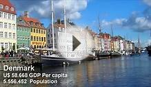 The Richest Countries in the world (By GDP Per Capita)